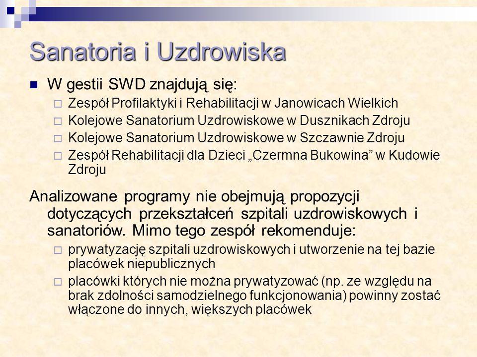Sanatoria i Uzdrowiska W gestii SWD znajdują się: Zespół Profilaktyki i Rehabilitacji w Janowicach Wielkich Kolejowe Sanatorium Uzdrowiskowe w Dusznik