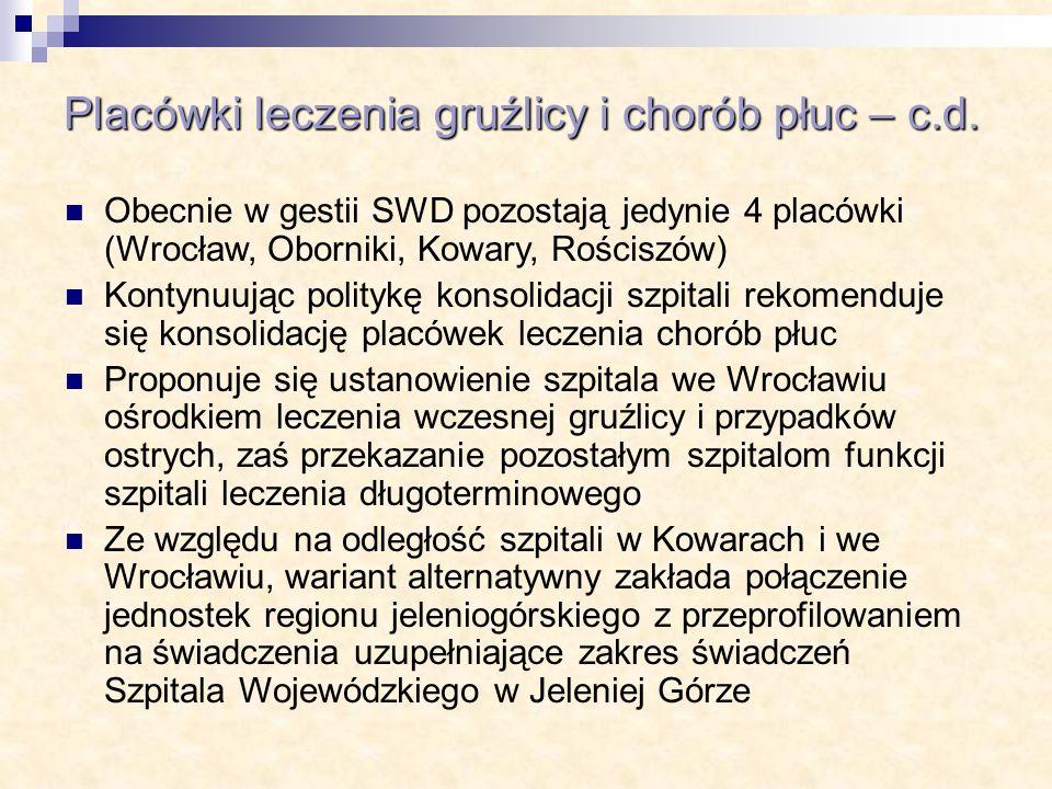 Placówki leczenia gruźlicy i chorób płuc – c.d. Obecnie w gestii SWD pozostają jedynie 4 placówki (Wrocław, Oborniki, Kowary, Rościszów) Kontynuując p