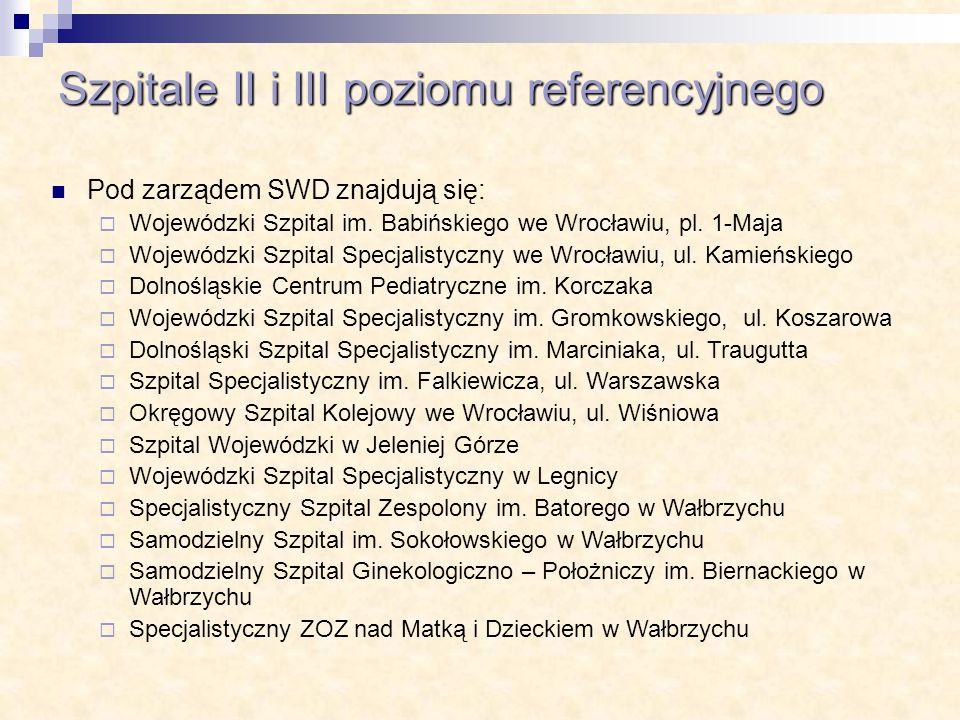 Szpitale II i III poziomu referencyjnego Pod zarządem SWD znajdują się: Wojewódzki Szpital im. Babińskiego we Wrocławiu, pl. 1-Maja Wojewódzki Szpital