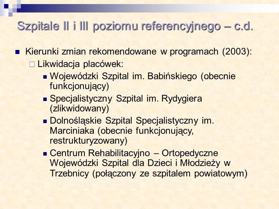 Szpitale II i III poziomu referencyjnego – c.d. Kierunki zmian rekomendowane w programach (2003): Likwidacja placówek: Wojewódzki Szpital im. Babiński