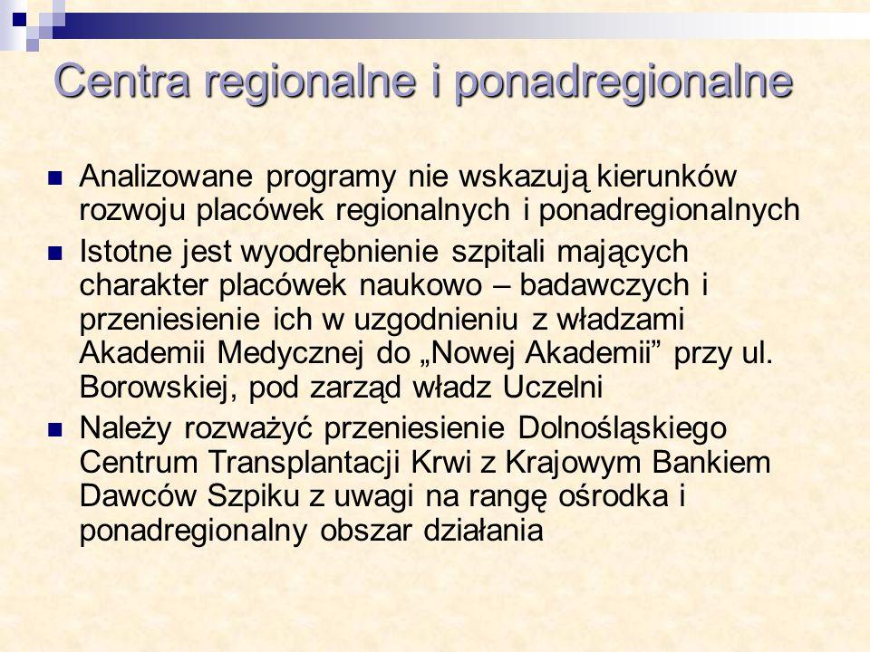 Centra regionalne i ponadregionalne Analizowane programy nie wskazują kierunków rozwoju placówek regionalnych i ponadregionalnych Istotne jest wyodręb