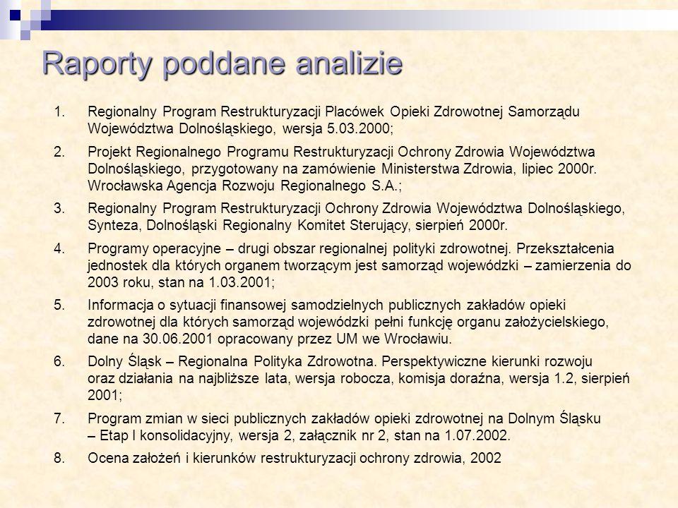 Raporty poddane analizie 1.Regionalny Program Restrukturyzacji Placówek Opieki Zdrowotnej Samorządu Województwa Dolnośląskiego, wersja 5.03.2000; 2.Pr
