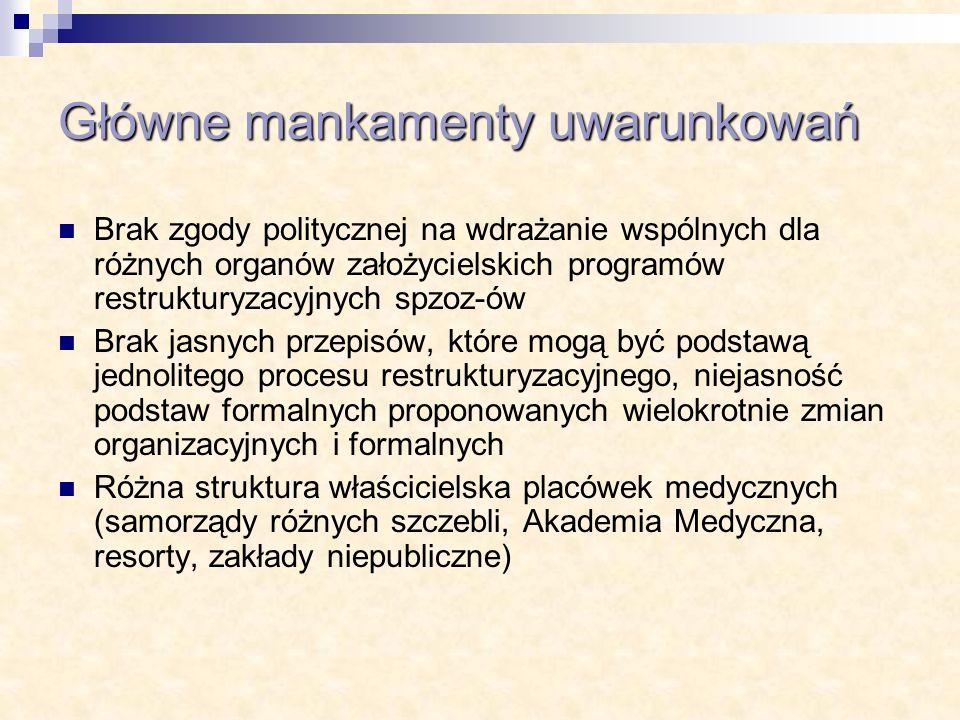 Główne mankamenty uwarunkowań Brak zgody politycznej na wdrażanie wspólnych dla różnych organów założycielskich programów restrukturyzacyjnych spzoz-ó