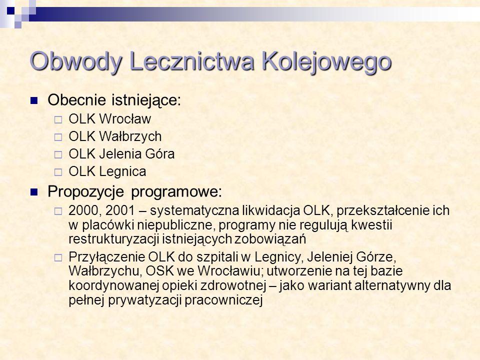 Obwody Lecznictwa Kolejowego Obecnie istniejące: OLK Wrocław OLK Wałbrzych OLK Jelenia Góra OLK Legnica Propozycje programowe: 2000, 2001 – systematyc