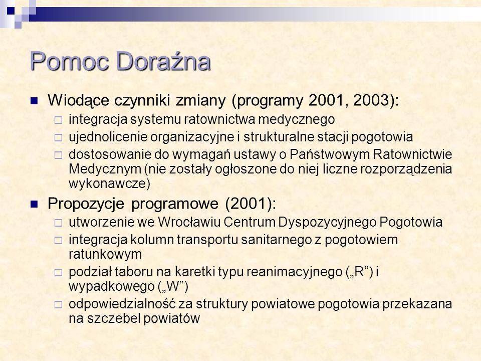 Pomoc Doraźna Wiodące czynniki zmiany (programy 2001, 2003): integracja systemu ratownictwa medycznego ujednolicenie organizacyjne i strukturalne stac