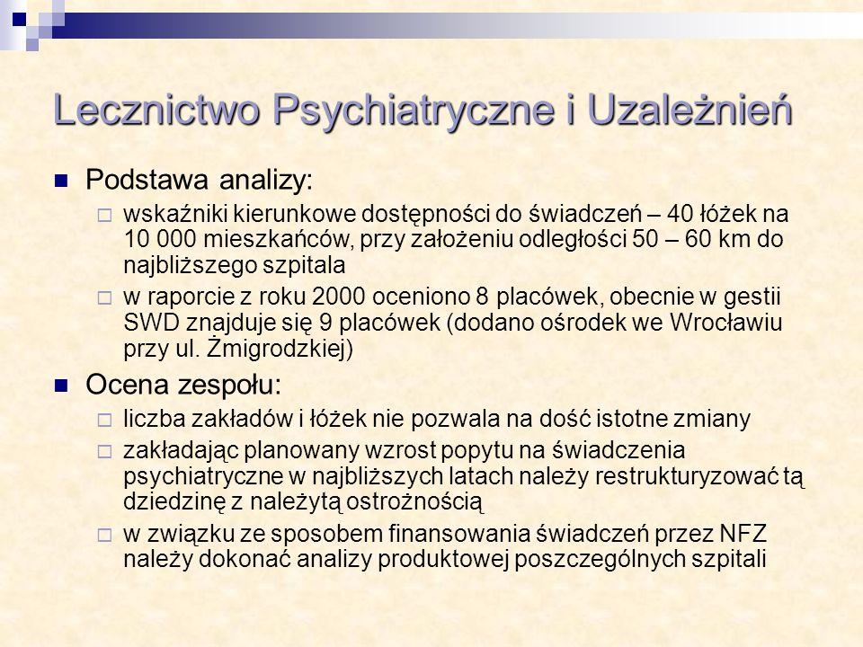Lecznictwo Psychiatryczne i Uzależnień Podstawa analizy: wskaźniki kierunkowe dostępności do świadczeń – 40 łóżek na 10 000 mieszkańców, przy założeni