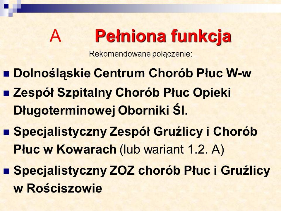 Subregion wrocławski 2.3.1.Subregion wrocławski l.p.