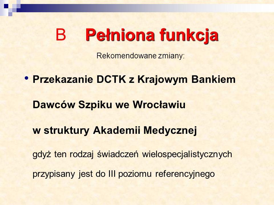 Kryteria wyboru Kryteria wyboru 3 1.2. Kryterium zakresu współpracy w uzupełnianiu świadczeń