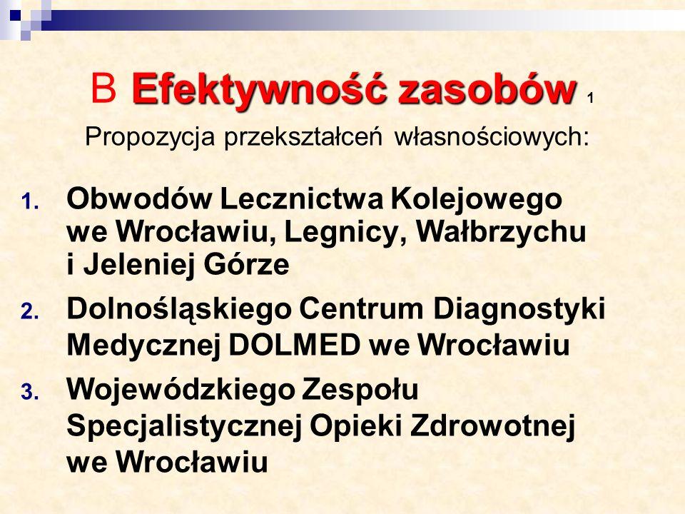 Efektywność zasobów B Efektywność zasobów 2 Propozycja przekształceń własnościowych: Zespół Profilaktyki i Rehabilitacji w Janowicach Wlk.