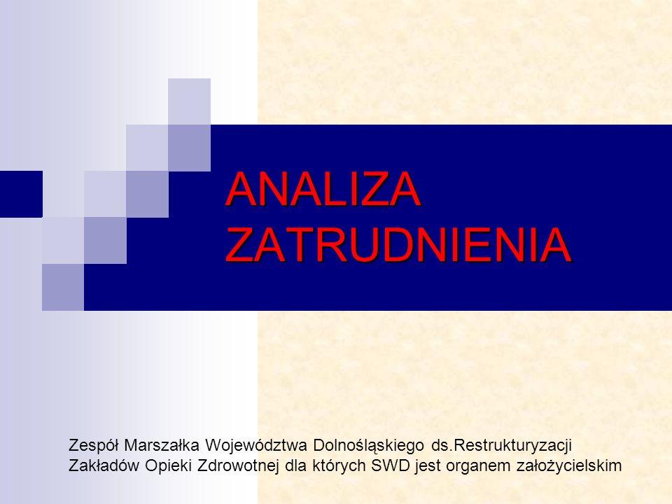 ANALIZA ZATRUDNIENIA Zespół Marszałka Województwa Dolnośląskiego ds.Restrukturyzacji Zakładów Opieki Zdrowotnej dla których SWD jest organem założycielskim