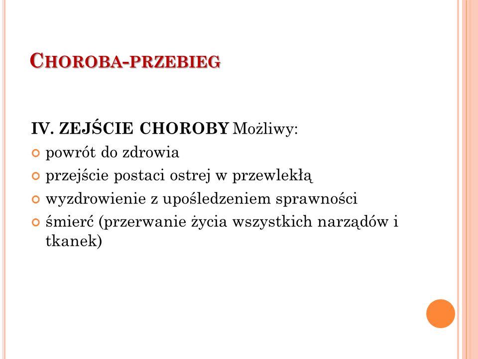 C HOROBA - PRZEBIEG IV.