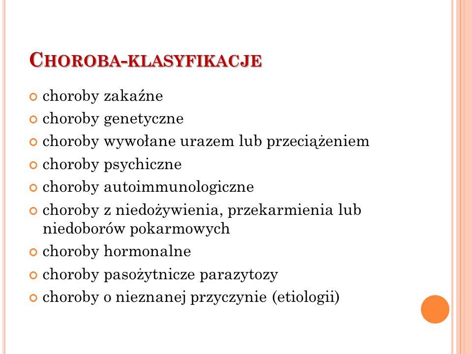 C HOROBA - KLASYFIKACJE choroby zakaźne choroby genetyczne choroby wywołane urazem lub przeciążeniem choroby psychiczne choroby autoimmunologiczne choroby z niedożywienia, przekarmienia lub niedoborów pokarmowych choroby hormonalne choroby pasożytnicze parazytozy choroby o nieznanej przyczynie (etiologii)