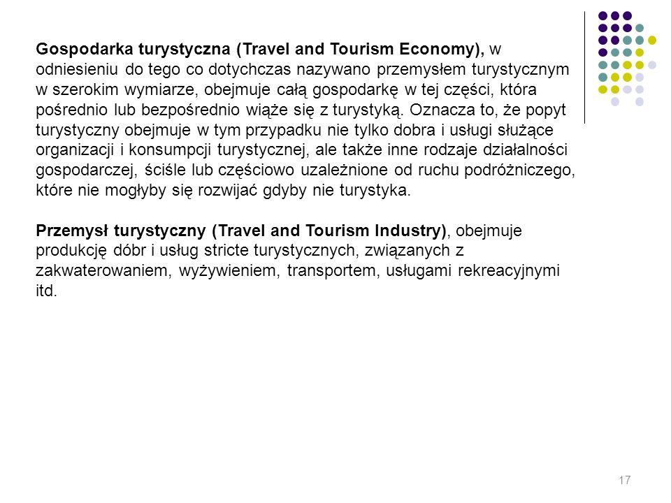 17 Gospodarka turystyczna (Travel and Tourism Economy), w odniesieniu do tego co dotychczas nazywano przemysłem turystycznym w szerokim wymiarze, obej