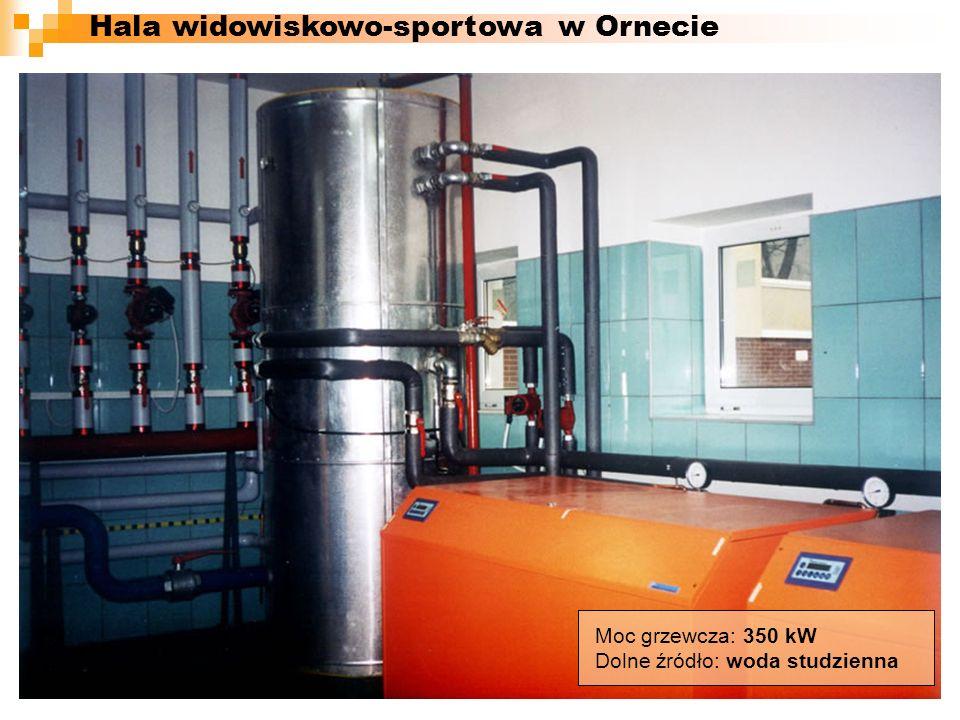 Hala widowiskowo-sportowa w Ornecie Moc grzewcza: 350 kW Dolne źródło: woda studzienna