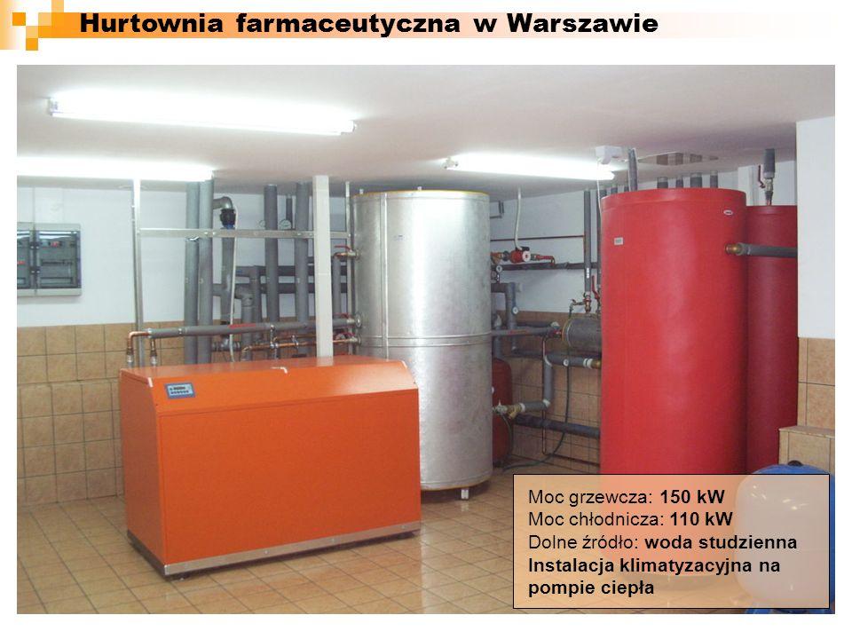 Hurtownia farmaceutyczna w Warszawie Moc grzewcza: 150 kW Moc chłodnicza: 110 kW Dolne źródło: woda studzienna Instalacja klimatyzacyjna na pompie cie