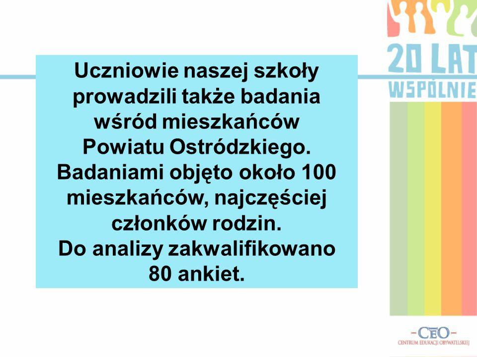 Uczniowie naszej szkoły prowadzili także badania wśród mieszkańców Powiatu Ostródzkiego.