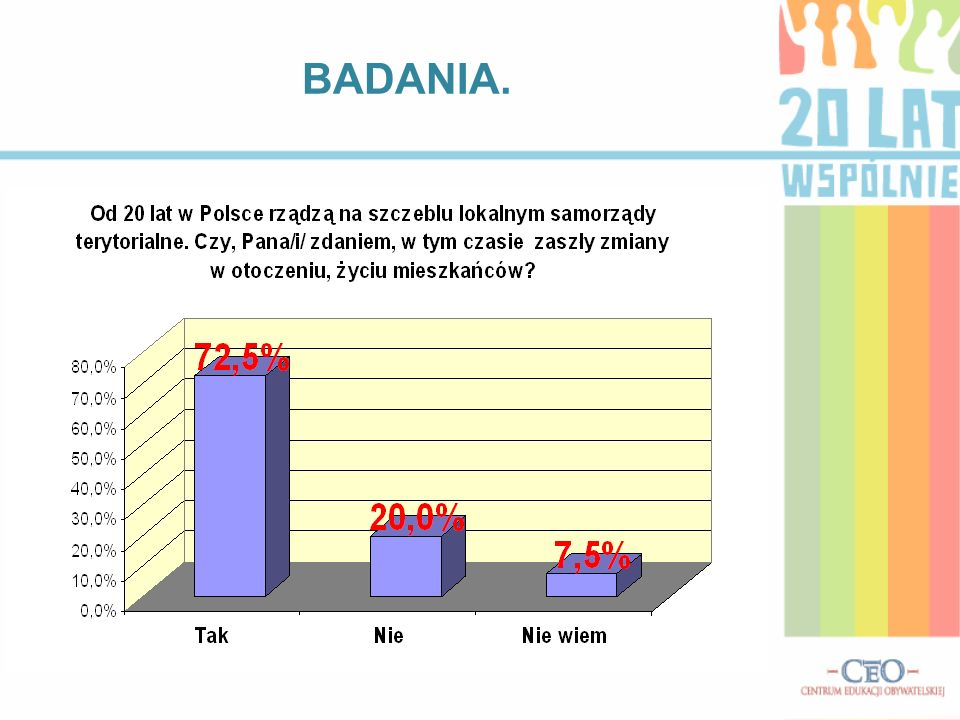 BADANIA.