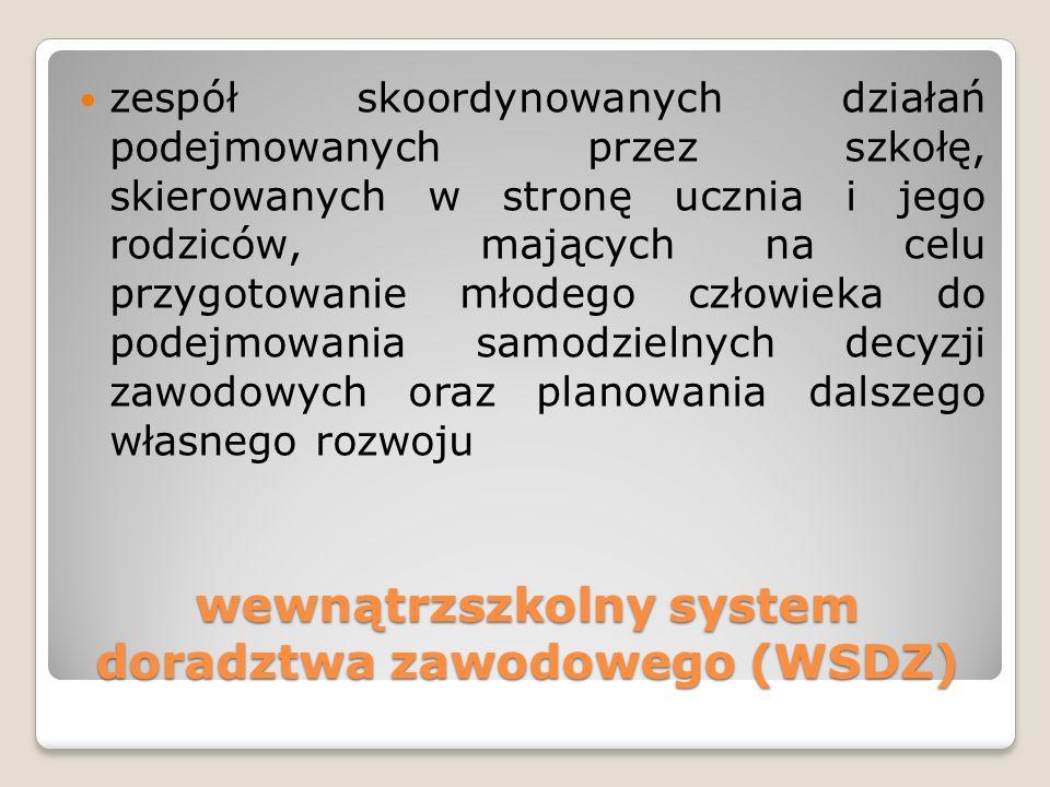wewnątrzszkolny system doradztwa zawodowego (WSDZ) zespół skoordynowanych działań podejmowanych przez szkołę, skierowanych w stronę ucznia i jego rodz