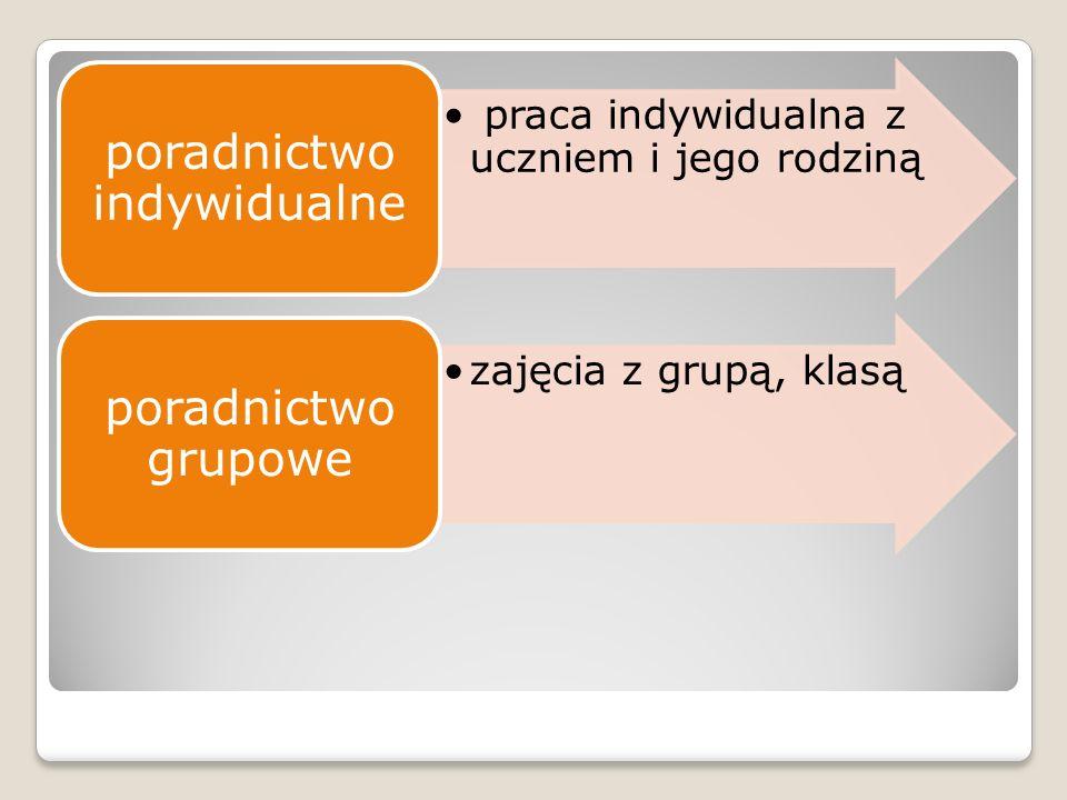 praca indywidualna z uczniem i jego rodziną poradnictwo indywidualne zajęcia z grupą, klasą poradnictwo grupowe