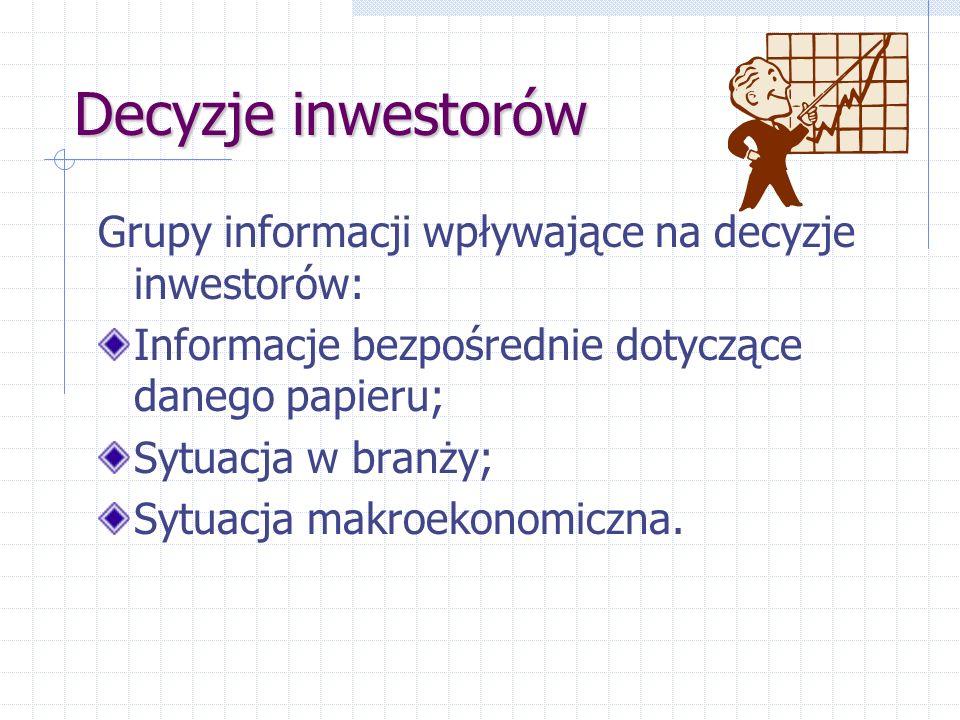 Decyzje inwestorów Grupy informacji wpływające na decyzje inwestorów: Informacje bezpośrednie dotyczące danego papieru; Sytuacja w branży; Sytuacja makroekonomiczna.