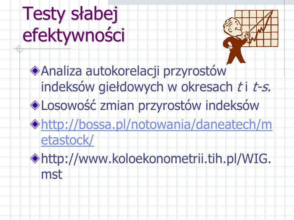 Testy słabej efektywności Analiza autokorelacji przyrostów indeksów giełdowych w okresach t i t-s. Losowość zmian przyrostów indeksów http://bossa.pl/