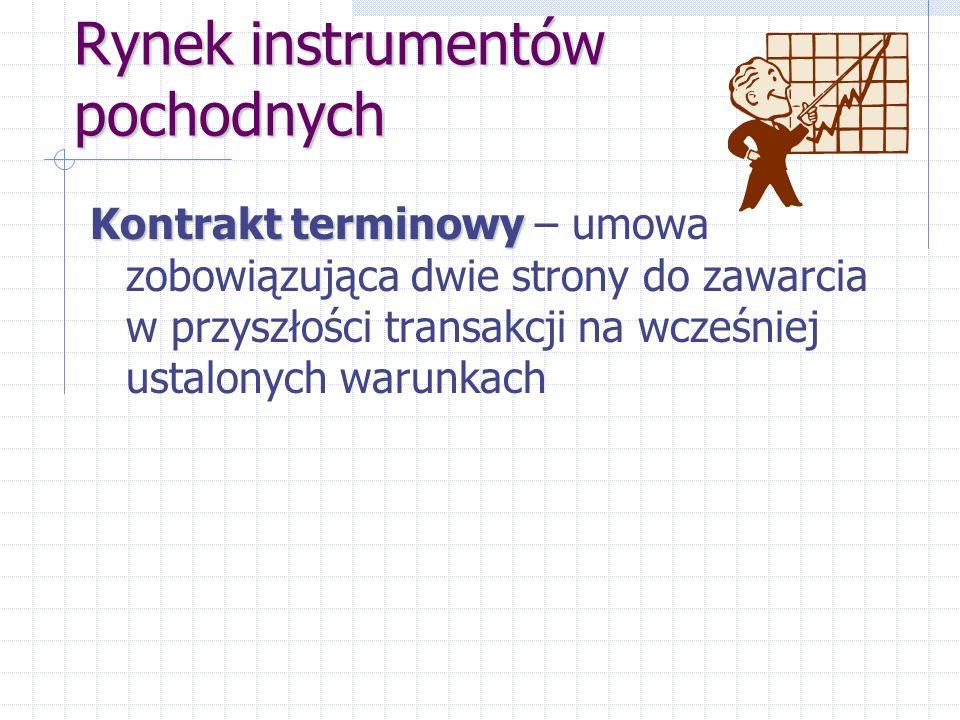Rynek instrumentów pochodnych Kontrakt terminowy Kontrakt terminowy – umowa zobowiązująca dwie strony do zawarcia w przyszłości transakcji na wcześnie