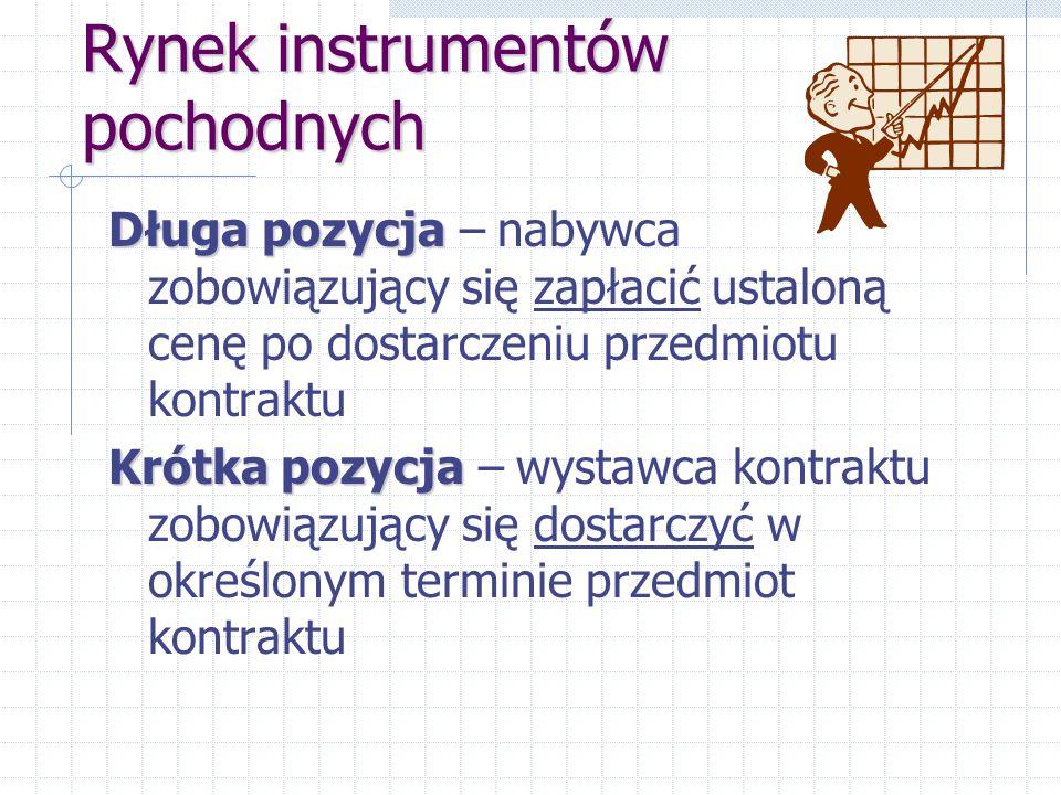 Rynek instrumentów pochodnych Długa pozycja Długa pozycja – nabywca zobowiązujący się zapłacić ustaloną cenę po dostarczeniu przedmiotu kontraktu Krót
