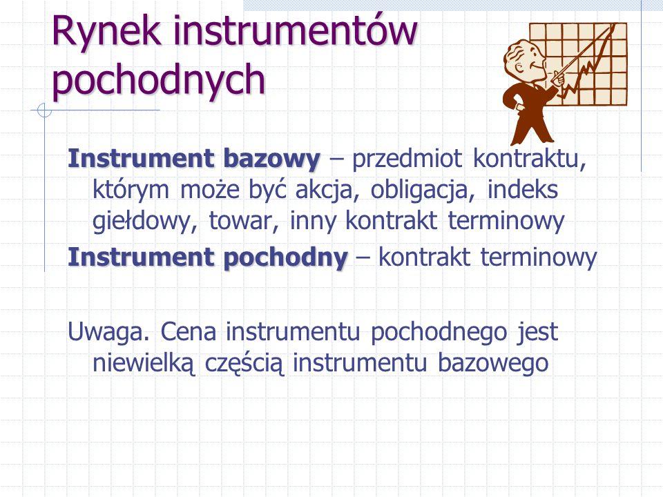 Rynek instrumentów pochodnych Instrument bazowy Instrument bazowy – przedmiot kontraktu, którym może być akcja, obligacja, indeks giełdowy, towar, inny kontrakt terminowy Instrument pochodny Instrument pochodny – kontrakt terminowy Uwaga.