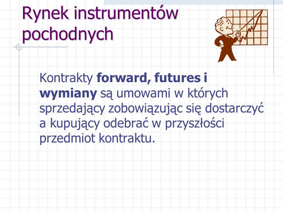 Rynek instrumentów pochodnych Kontrakty forward, futures i wymiany są umowami w których sprzedający zobowiązując się dostarczyć a kupujący odebrać w przyszłości przedmiot kontraktu.