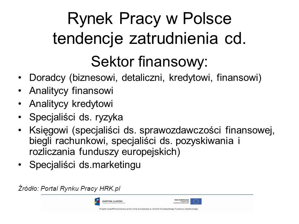 Rynek Pracy w Polsce tendencje zatrudnienia cd. Sektor finansowy: Doradcy (biznesowi, detaliczni, kredytowi, finansowi) Analitycy finansowi Analitycy