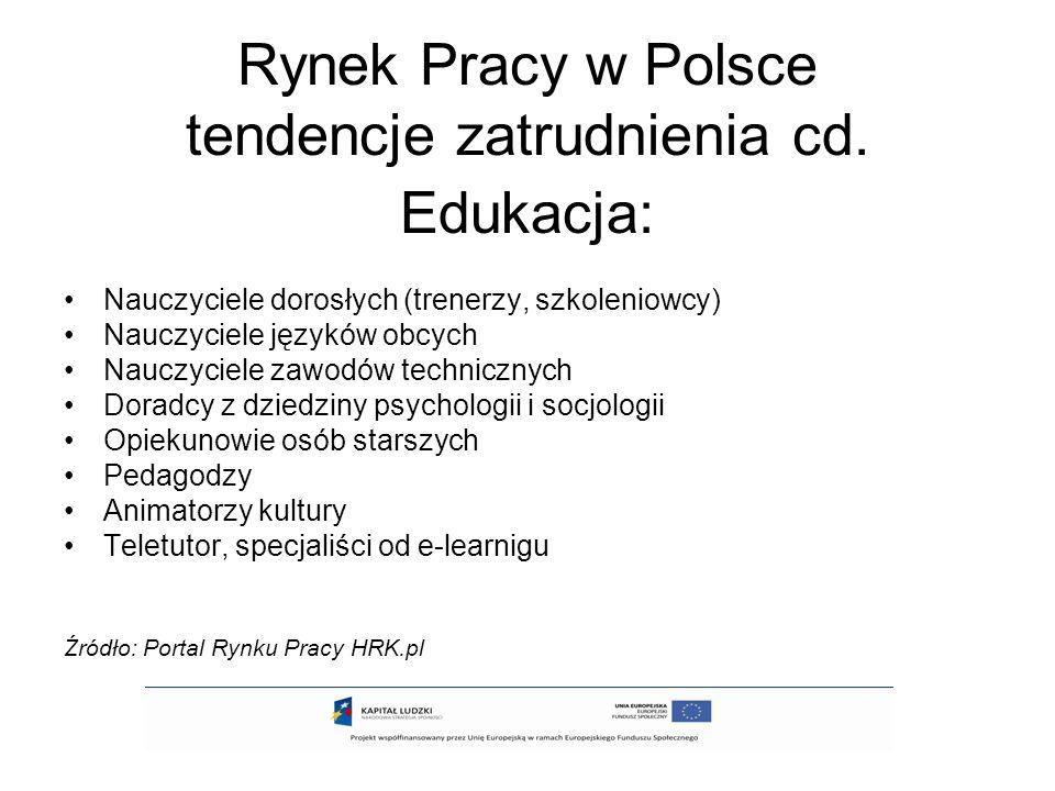 Rynek Pracy w Polsce tendencje zatrudnienia cd. Edukacja: Nauczyciele dorosłych (trenerzy, szkoleniowcy) Nauczyciele języków obcych Nauczyciele zawodó