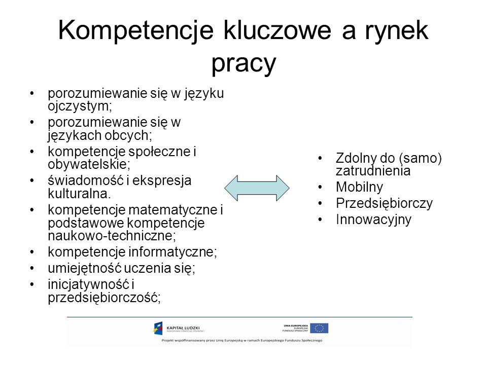 Kompetencje kluczowe a rynek pracy porozumiewanie się w języku ojczystym; porozumiewanie się w językach obcych; kompetencje społeczne i obywatelskie;
