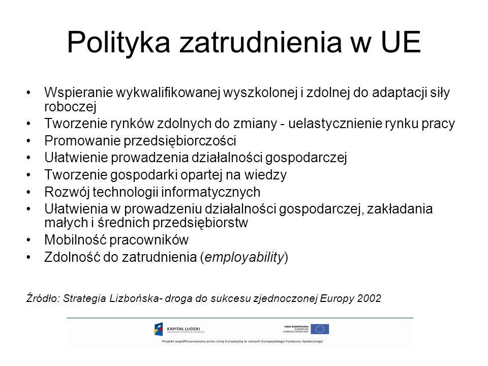 Polityka zatrudnienia w UE Wspieranie wykwalifikowanej wyszkolonej i zdolnej do adaptacji siły roboczej Tworzenie rynków zdolnych do zmiany - uelastyc