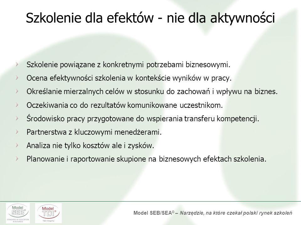 Model SEB/SEA © – Narzędzie, na które czekał polski rynek szkoleń Model 10-etapowego Procesu Szkolenia dynamika symbolicznego wymiaru finansowego 1 7