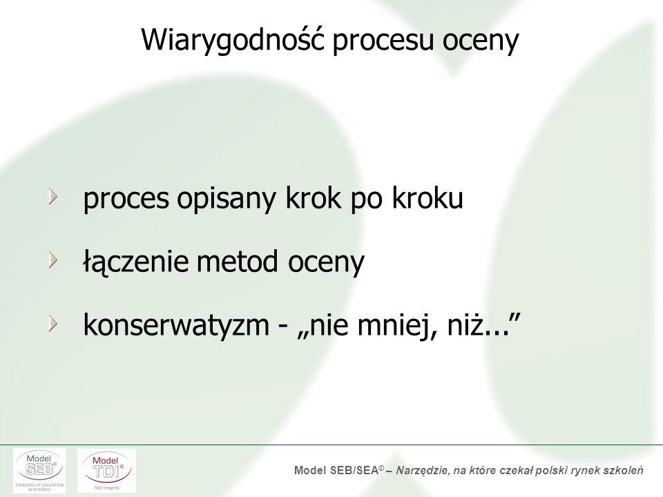 Model SEB/SEA © – Narzędzie, na które czekał polski rynek szkoleń Mierzenie zwrotu z inwestycji w szkolenia (ROI) w oparciu o metodologię Jacka J. Phi