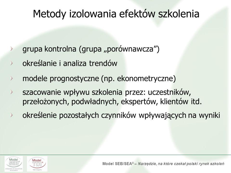 Model SEB/SEA © – Narzędzie, na które czekał polski rynek szkoleń testy/egzaminy wiedzy i umiejętności badania ankietowe i kwestionariuszowe obserwacj
