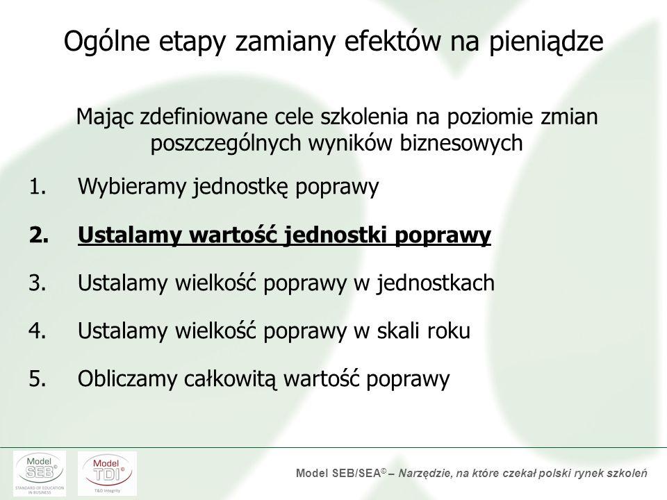 Model SEB/SEA © – Narzędzie, na które czekał polski rynek szkoleń grupa kontrolna (grupa porównawcza) określanie i analiza trendów modele prognostyczn