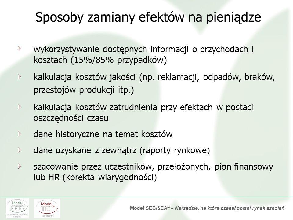 Model SEB/SEA © – Narzędzie, na które czekał polski rynek szkoleń 1.Wybieramy jednostkę poprawy 2.Ustalamy wartość jednostki poprawy 3.Ustalamy wielko