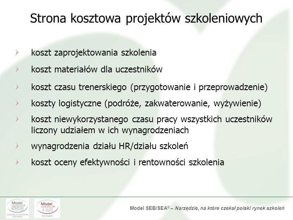 Model SEB/SEA © – Narzędzie, na które czekał polski rynek szkoleń wykorzystywanie dostępnych informacji o przychodach i kosztach (15%/85% przypadków)