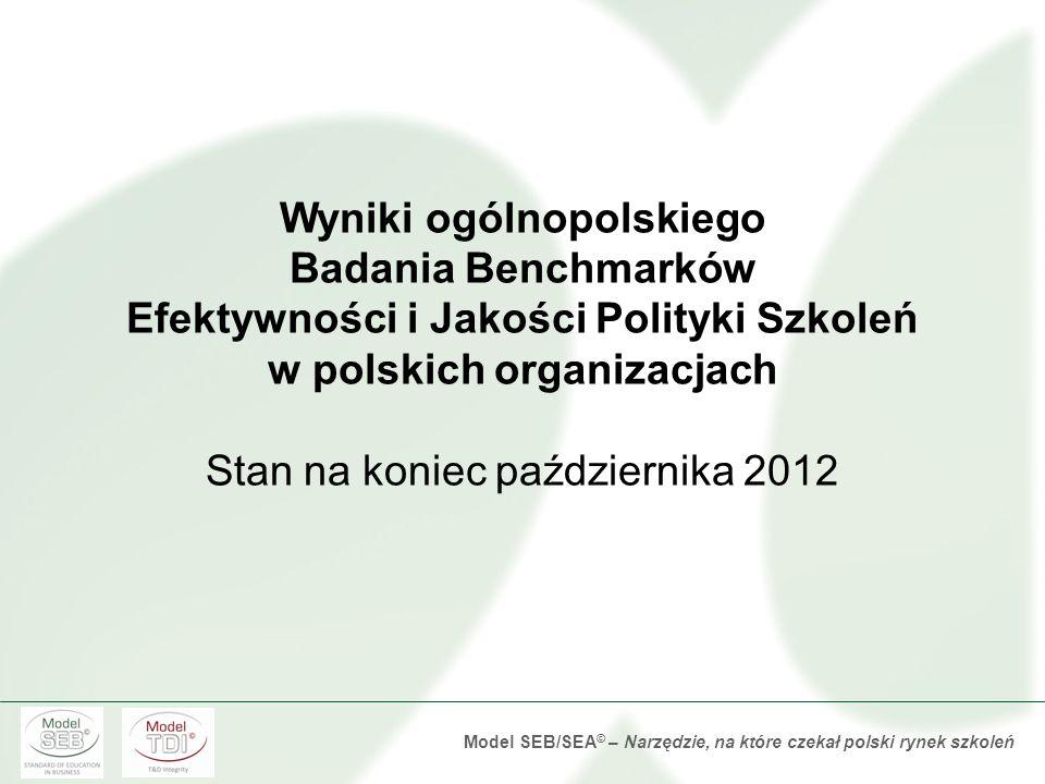 Model SEB/SEA © – Narzędzie, na które czekał polski rynek szkoleń koszt zaprojektowania szkolenia koszt materiałów dla uczestników koszt czasu treners