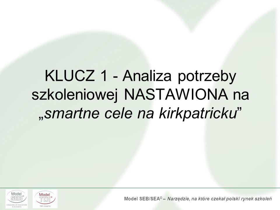 Model SEB/SEA © – Narzędzie, na które czekał polski rynek szkoleń KLUCZ 1 - Analiza potrzeby szkoleniowej NASTAWIONA nasmartne cele na kirkpatricku