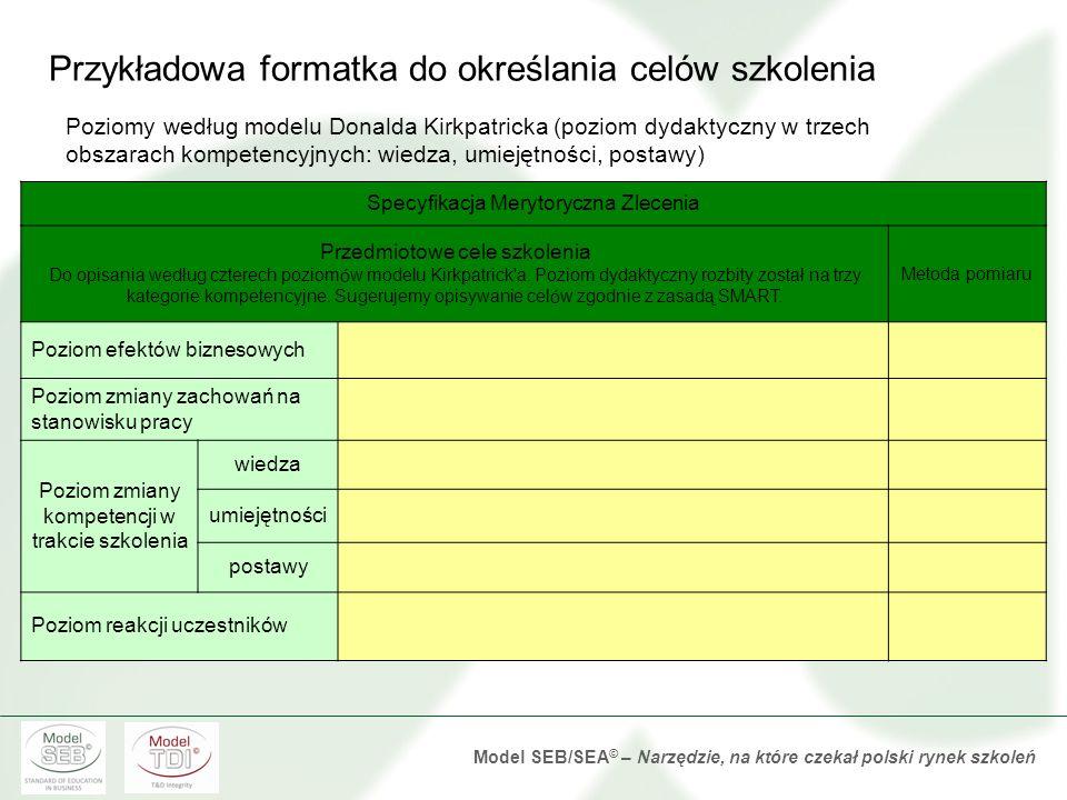 Model SEB/SEA © – Narzędzie, na które czekał polski rynek szkoleń Przykładowa formatka do określania celów szkolenia Poziomy według modelu Donalda Kirkpatricka (poziom dydaktyczny w trzech obszarach kompetencyjnych: wiedza, umiejętności, postawy) Specyfikacja Merytoryczna Zlecenia Przedmiotowe cele szkolenia Do opisania według czterech poziomów modelu Kirkpatrick a.