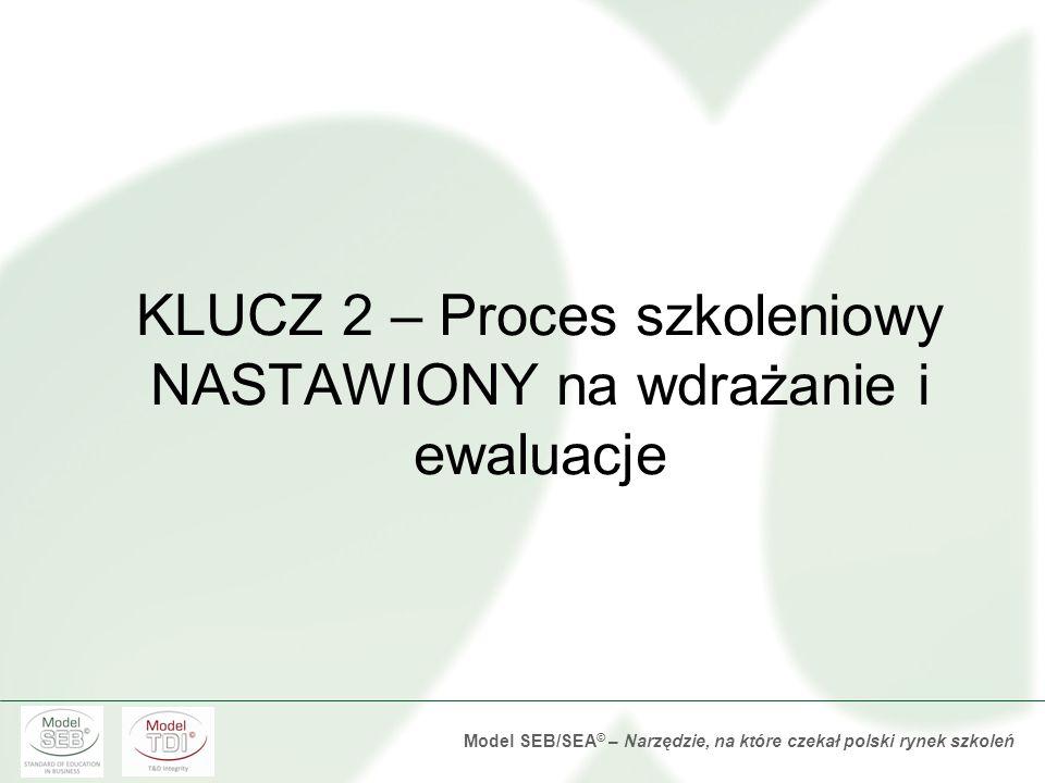 Model SEB/SEA © – Narzędzie, na które czekał polski rynek szkoleń KLUCZ 2 – Proces szkoleniowy NASTAWIONY na wdrażanie i ewaluacje