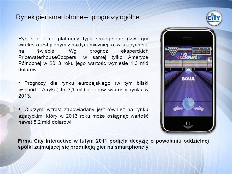 Rynek gier na platformy typu smartphone (tzw.