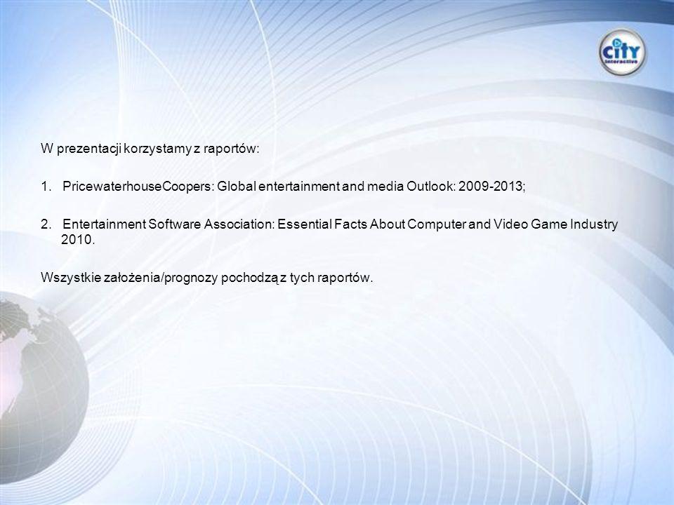 CITY INTERACTIVE – INFORMACJE Producent, wydawca i dystrybutor gier video działający na skalę międzynarodową Siedziba główna w Warszawie Spółka notowana na GPW od listopada 2007 Spółki zależne oraz biura: Stany Zjednoczone, Wielka Brytania, Niemcy 120 pracowników