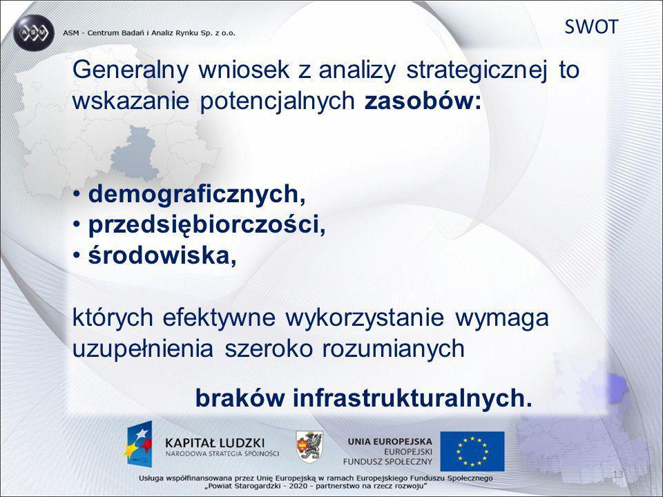 SWOT Generalny wniosek z analizy strategicznej to wskazanie potencjalnych zasobów: demograficznych, przedsiębiorczości, środowiska, których efektywne