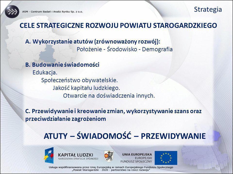 Strategia CELE STRATEGICZNE ROZWOJU POWIATU STAROGARDZKIEGO A. Wykorzystanie atutów (zrównoważony rozwój): Położenie - Środowisko - Demografia B. Budo