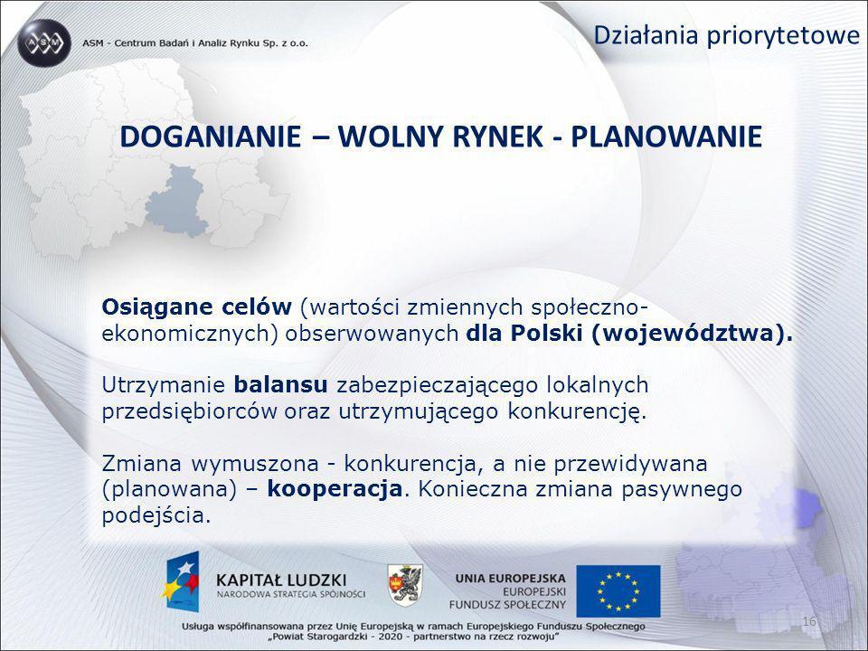 Działania priorytetowe DOGANIANIE – WOLNY RYNEK - PLANOWANIE Osiągane celów (wartości zmiennych społeczno- ekonomicznych) obserwowanych dla Polski (wo