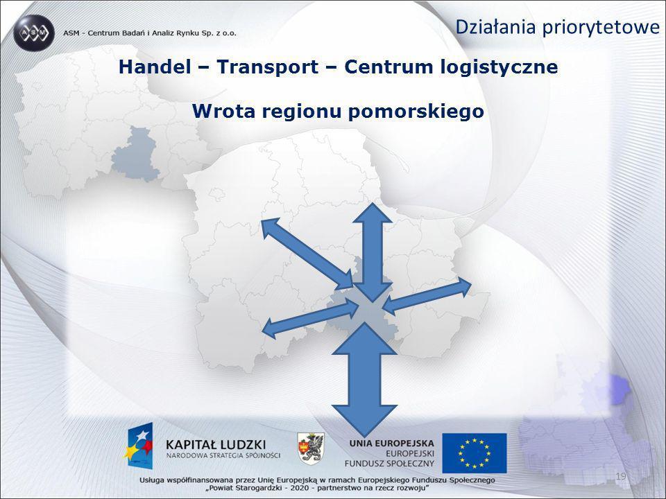 Handel – Transport – Centrum logistyczne Wrota regionu pomorskiego 19 Działania priorytetowe