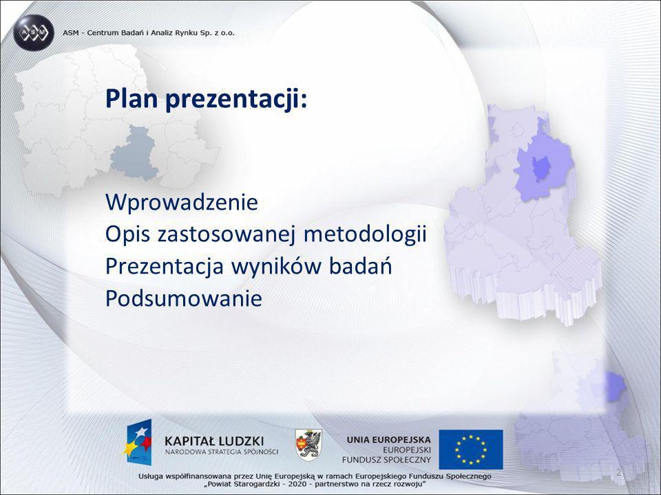 Plan prezentacji: Wprowadzenie Opis zastosowanej metodologii Prezentacja wyników badań Podsumowanie 2